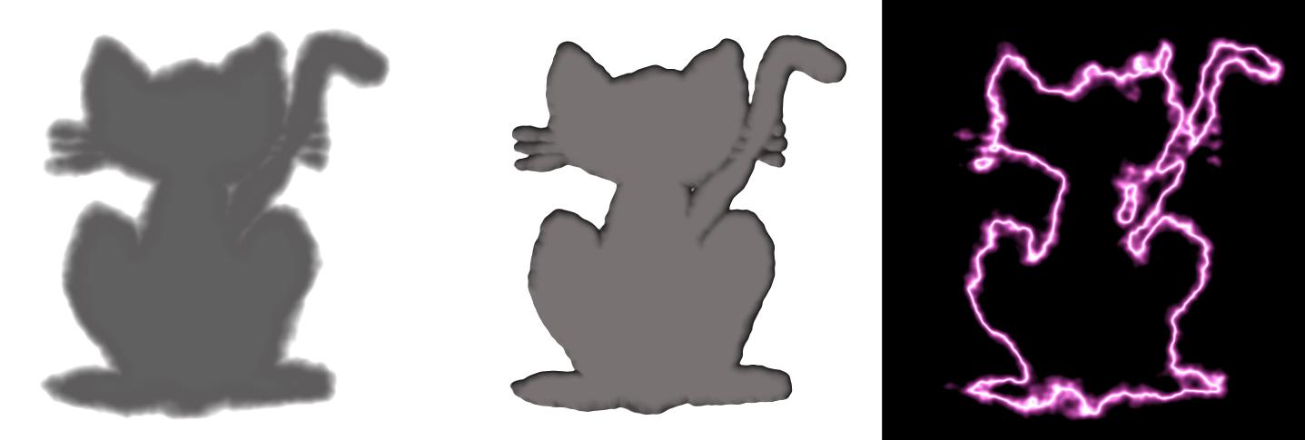 noiseycats